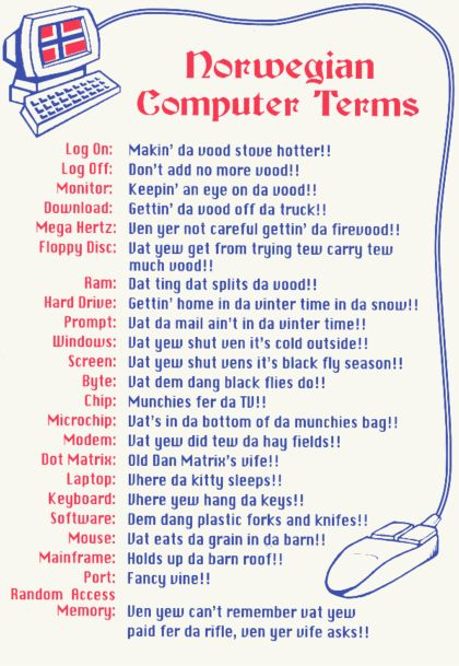Computer Accessories: Computer Terms